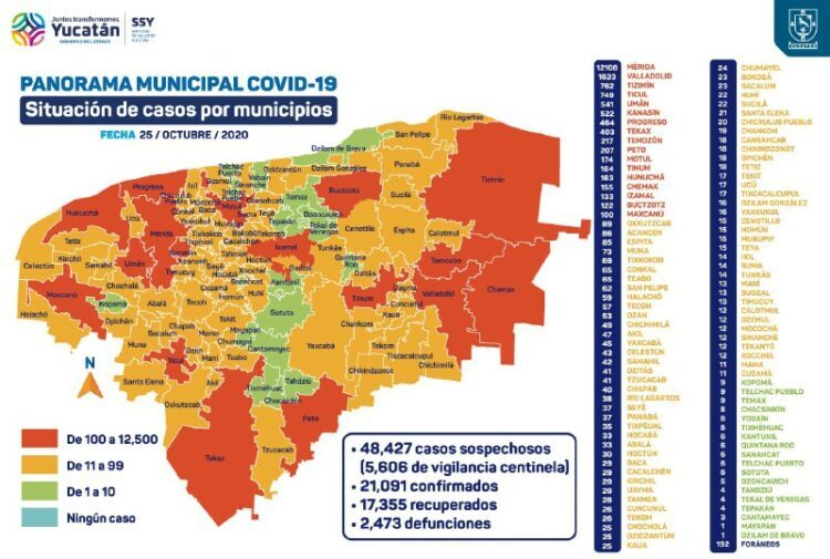 Photo of Baja el número de contagios por Coronavirus en Yucatán