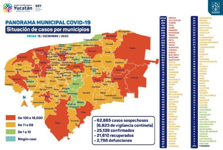 Photo of Sube de nuevo el número de contagios por coronavirus en Yucatán