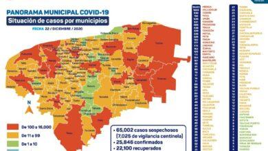 Photo of Hoy 76 nuevos contagios por coronavirus en Yucatán