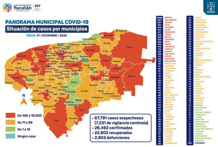 Photo of Yucatán cierra el año con 75 nuevos contagios por coronavirus