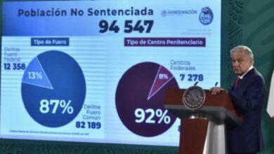 Photo of Serán liberadas personas presas por más de 10 años por delitos menores y sin sentencia: AMLO